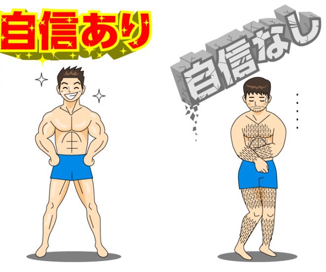 全身脱毛 キャラクター紹介